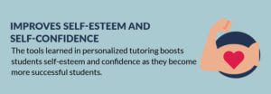 Portland Tutoring Services